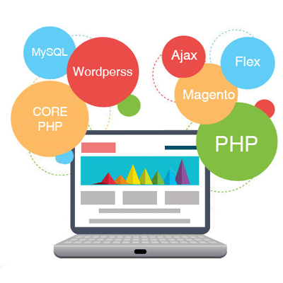 Packages - Website Designing, SEO, E-commerce Development